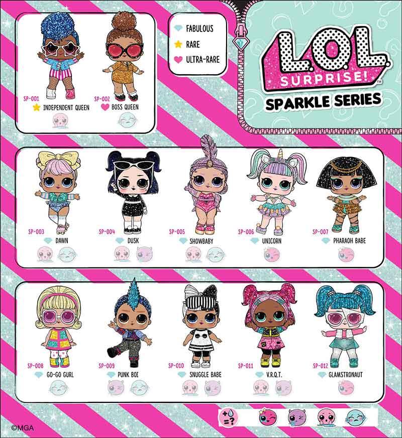 Guía coleccionista muñecas LOL Surprise Serie Sparkle
